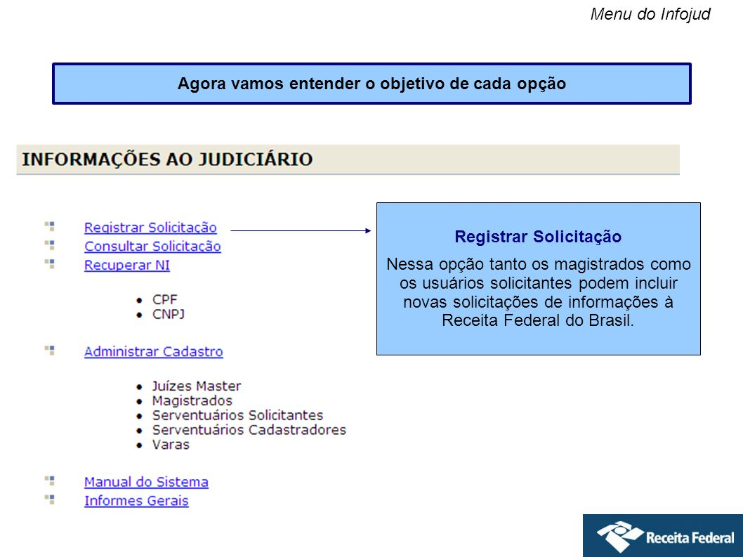 Registrar Solicitação