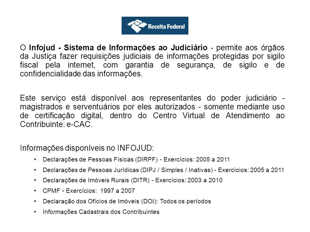 Informações disponíveis no INFOJUD: