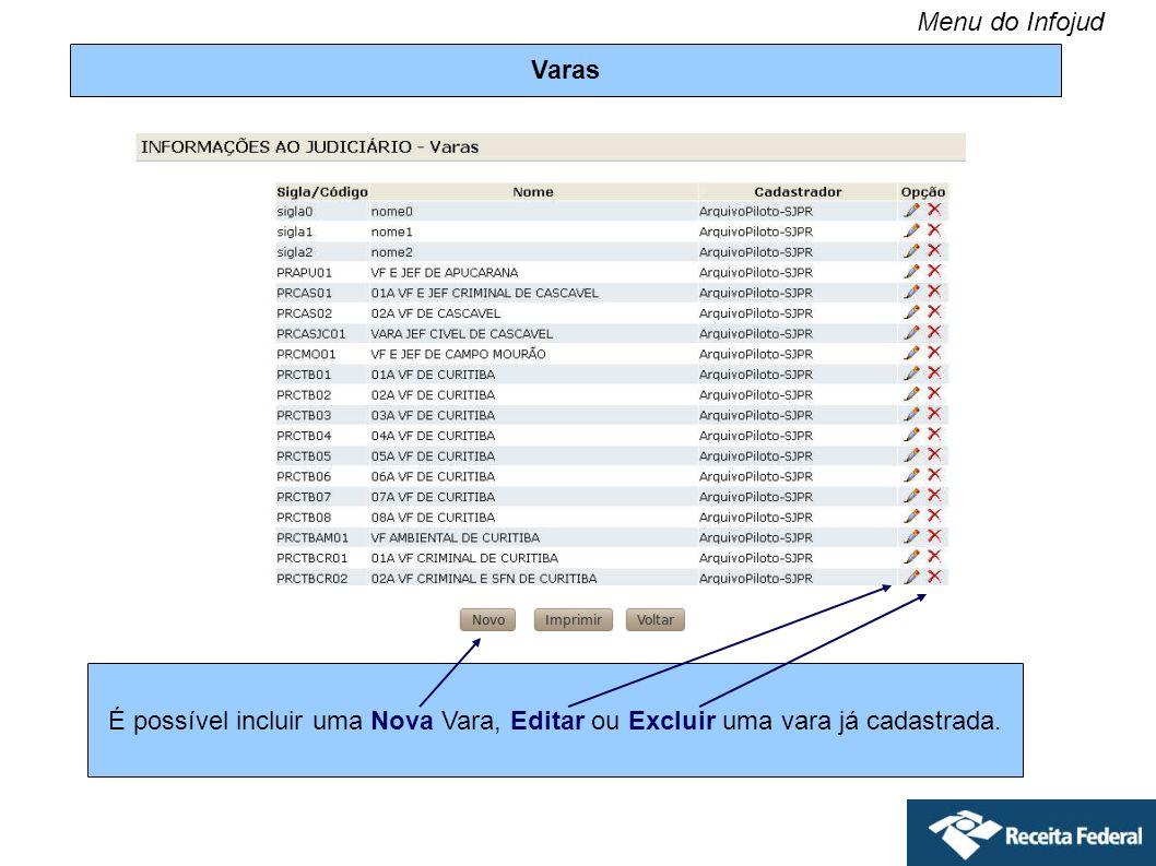 Menu do Infojud Varas É possível incluir uma Nova Vara, Editar ou Excluir uma vara já cadastrada.