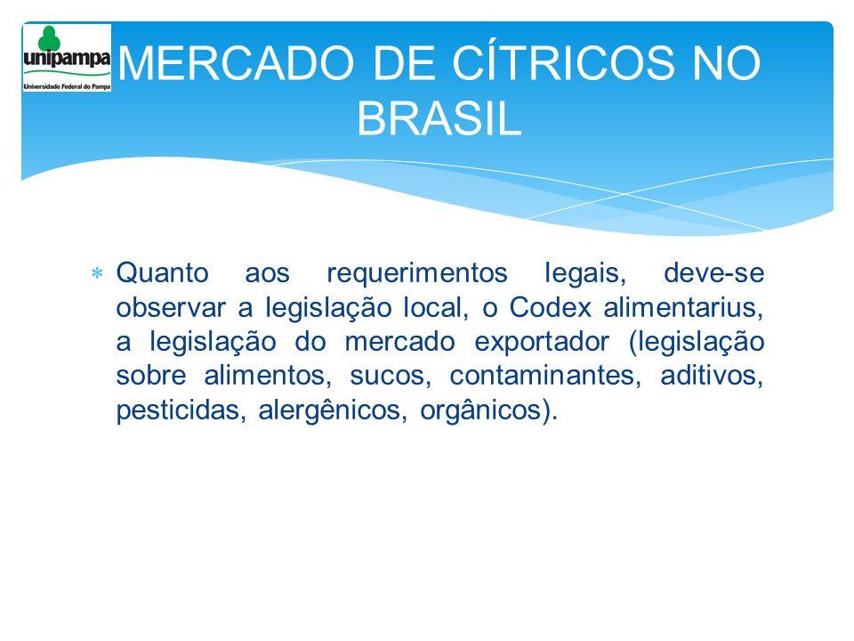 MERCADO DE CÍTRICOS NO BRASIL