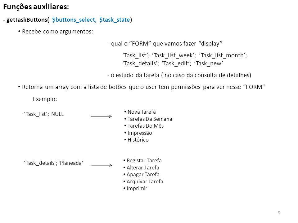 Funções auxiliares: - getTaskButtons( $buttons_select, $task_state)