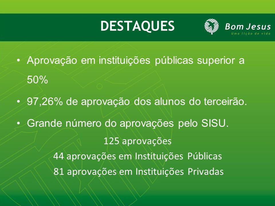 DESTAQUES Aprovação em instituições públicas superior a 50%