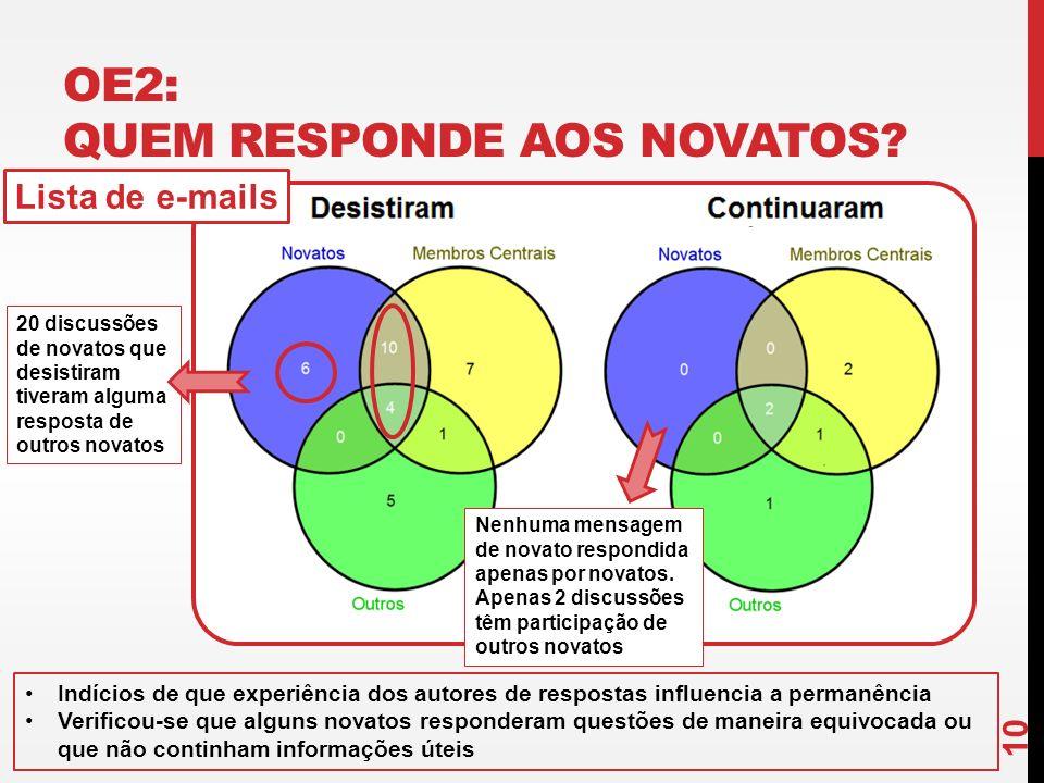 OE2: Quem responde aos novatos