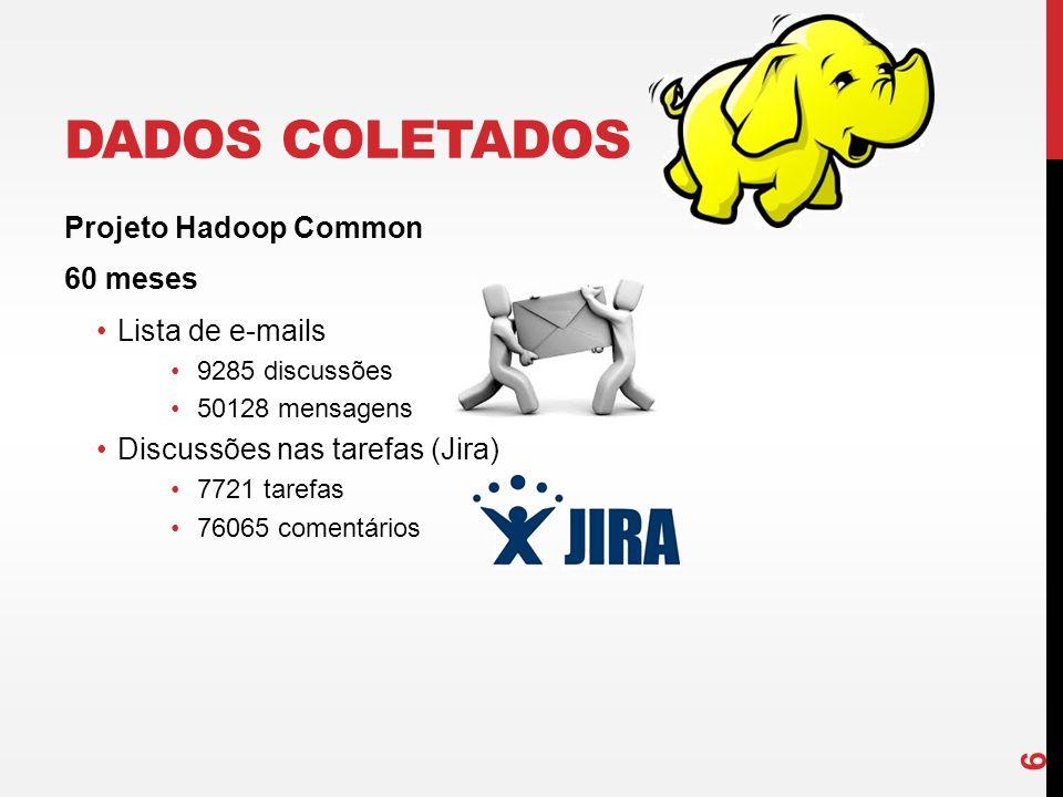 Dados Coletados Projeto Hadoop Common 60 meses Lista de e-mails