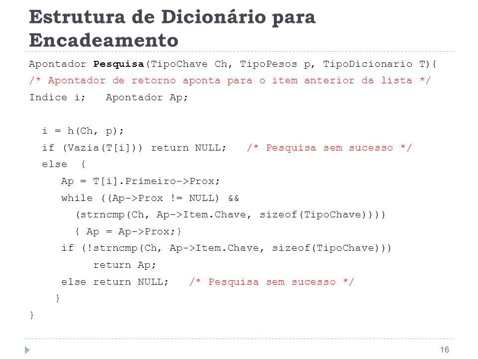 Estrutura de Dicionário para Encadeamento