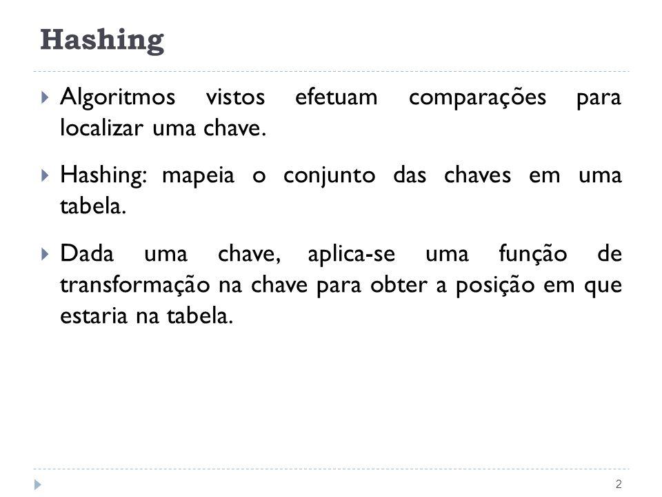 Hashing Algoritmos vistos efetuam comparações para localizar uma chave. Hashing: mapeia o conjunto das chaves em uma tabela.