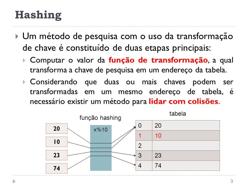 Hashing Um método de pesquisa com o uso da transformação de chave é constituído de duas etapas principais: