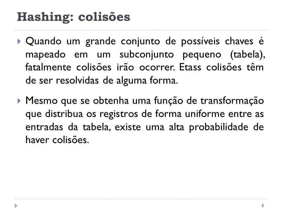 Hashing: colisões