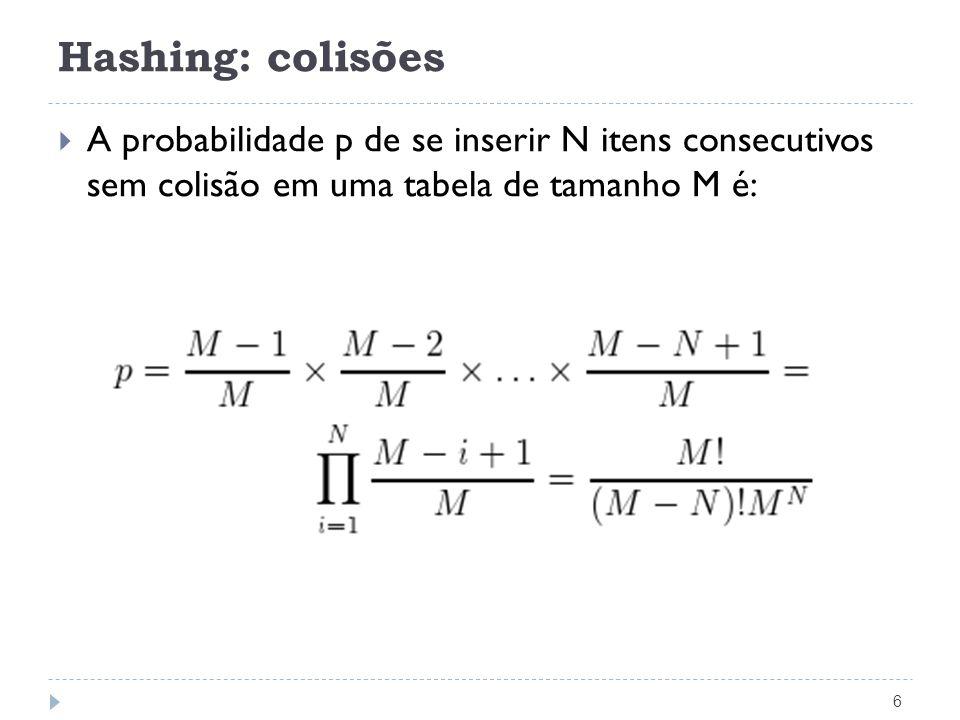 Hashing: colisões A probabilidade p de se inserir N itens consecutivos sem colisão em uma tabela de tamanho M é: