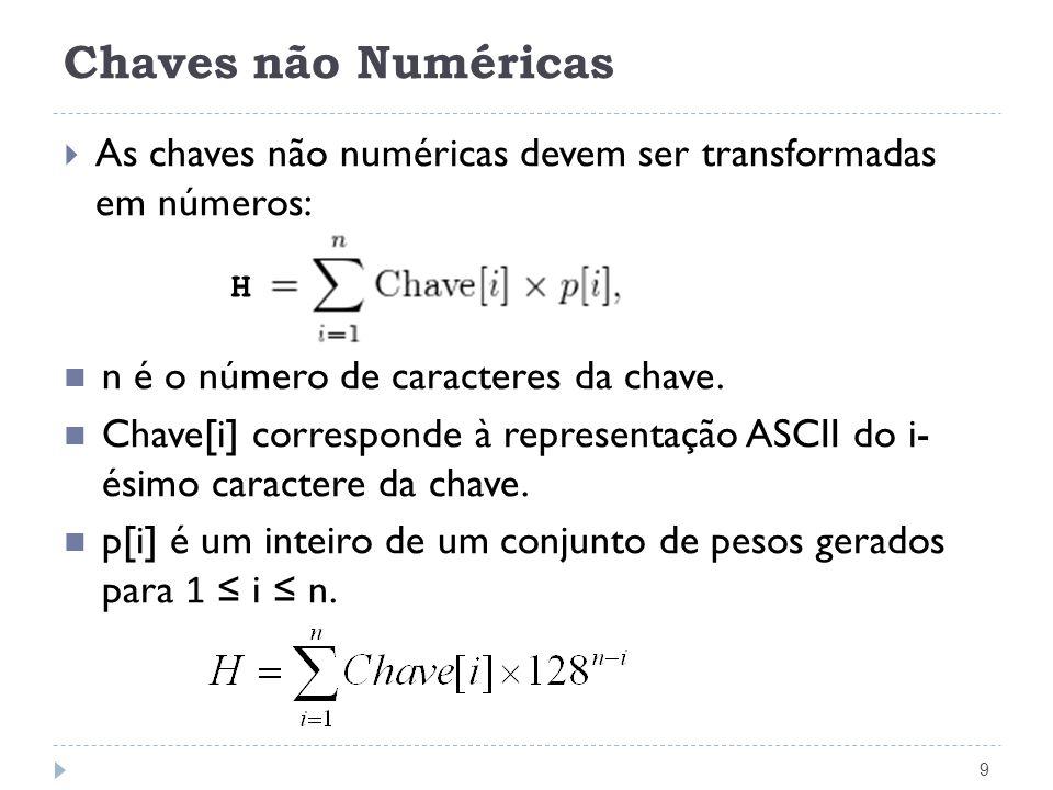 Chaves não Numéricas As chaves não numéricas devem ser transformadas em números: n é o número de caracteres da chave.