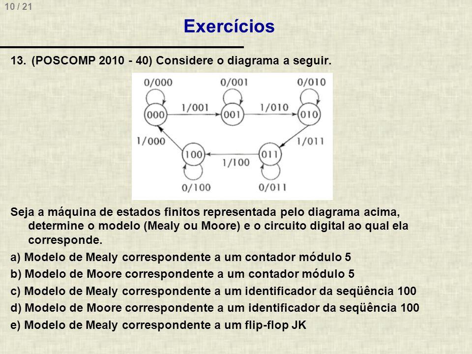 Exercícios (POSCOMP 2010 - 40) Considere o diagrama a seguir.