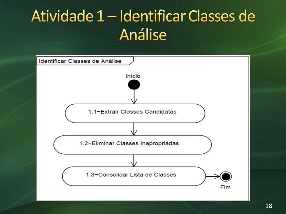 Atividade 1 – Identificar Classes de Análise