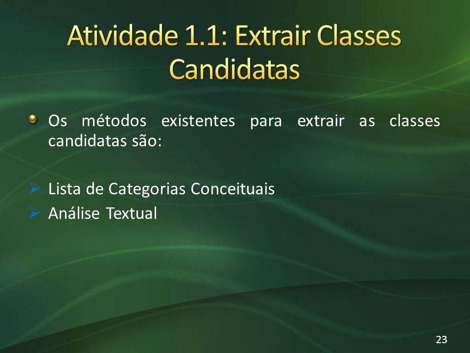 Atividade 1.1: Extrair Classes Candidatas