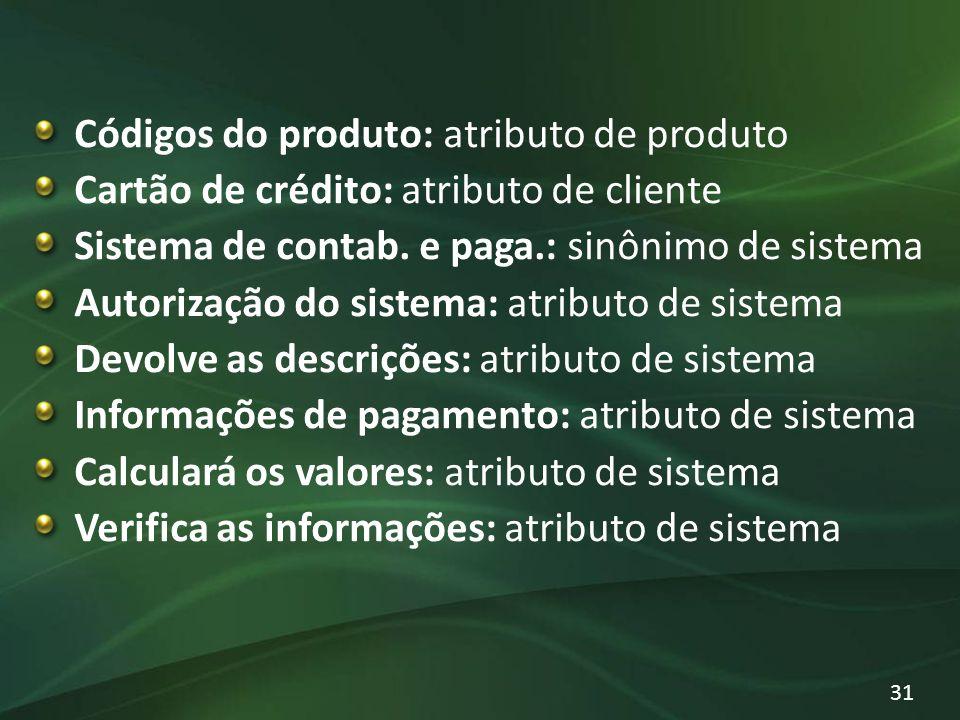 Códigos do produto: atributo de produto