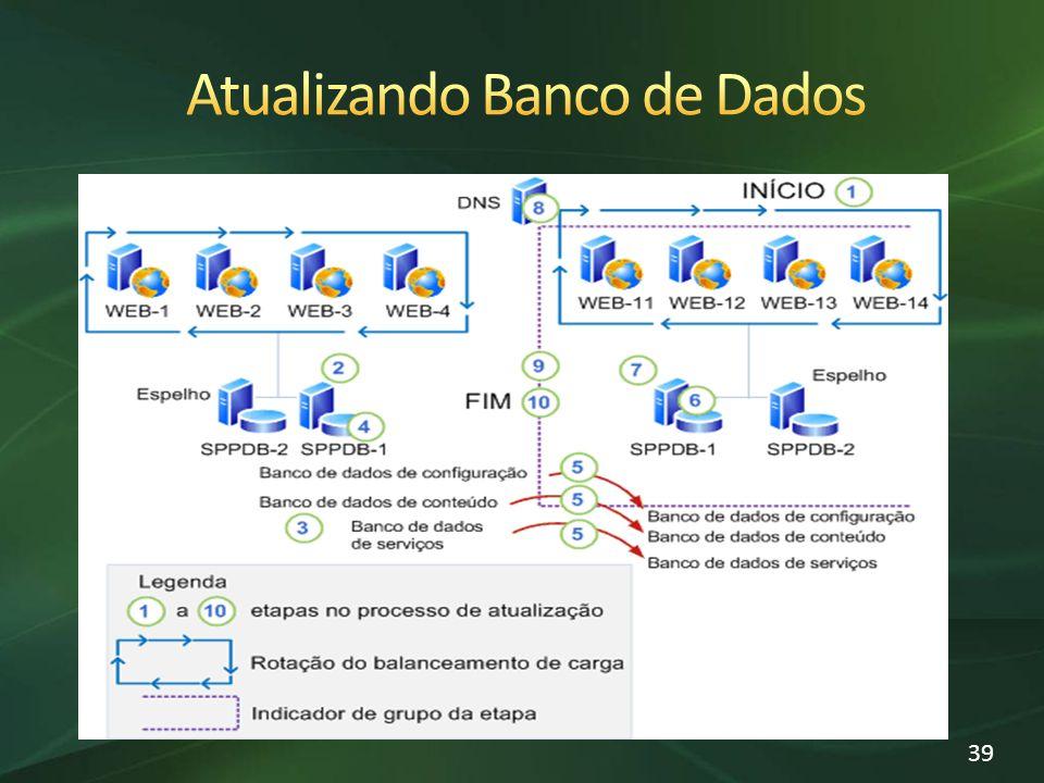 Atualizando Banco de Dados