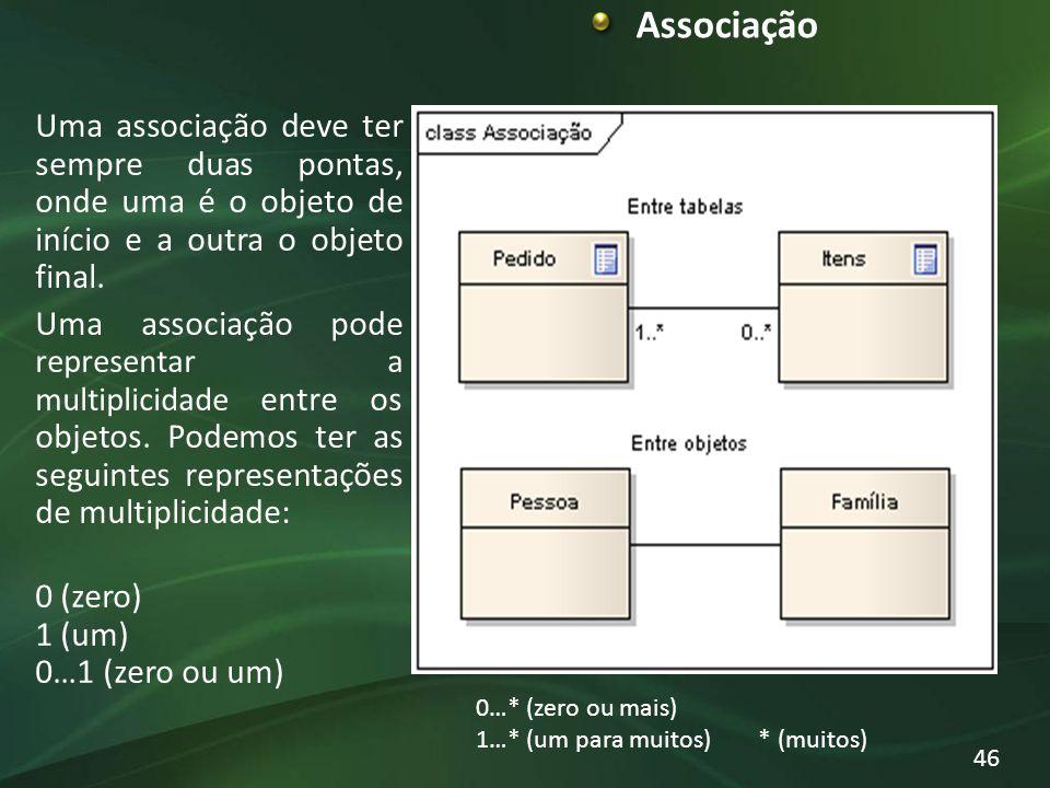 Associação Uma associação deve ter sempre duas pontas, onde uma é o objeto de início e a outra o objeto final.