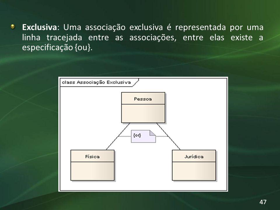 Exclusiva: Uma associação exclusiva é representada por uma linha tracejada entre as associações, entre elas existe a especificação {ou}.