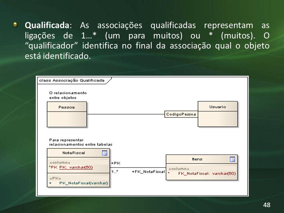 Qualificada: As associações qualificadas representam as ligações de 1…