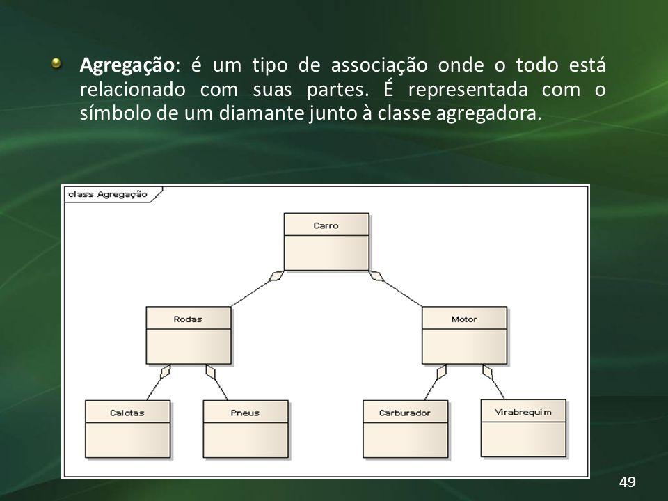 Agregação: é um tipo de associação onde o todo está relacionado com suas partes. É representada com o símbolo de um diamante junto à classe agregadora.