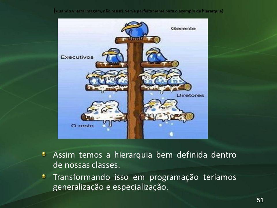 Assim temos a hierarquia bem definida dentro de nossas classes.