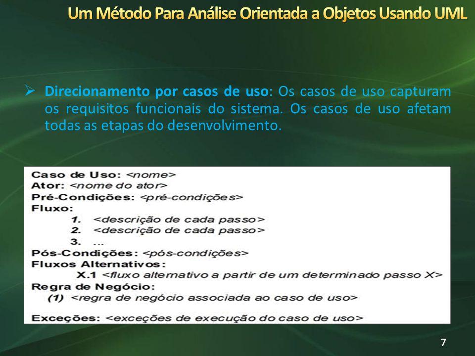Um Método Para Análise Orientada a Objetos Usando UML