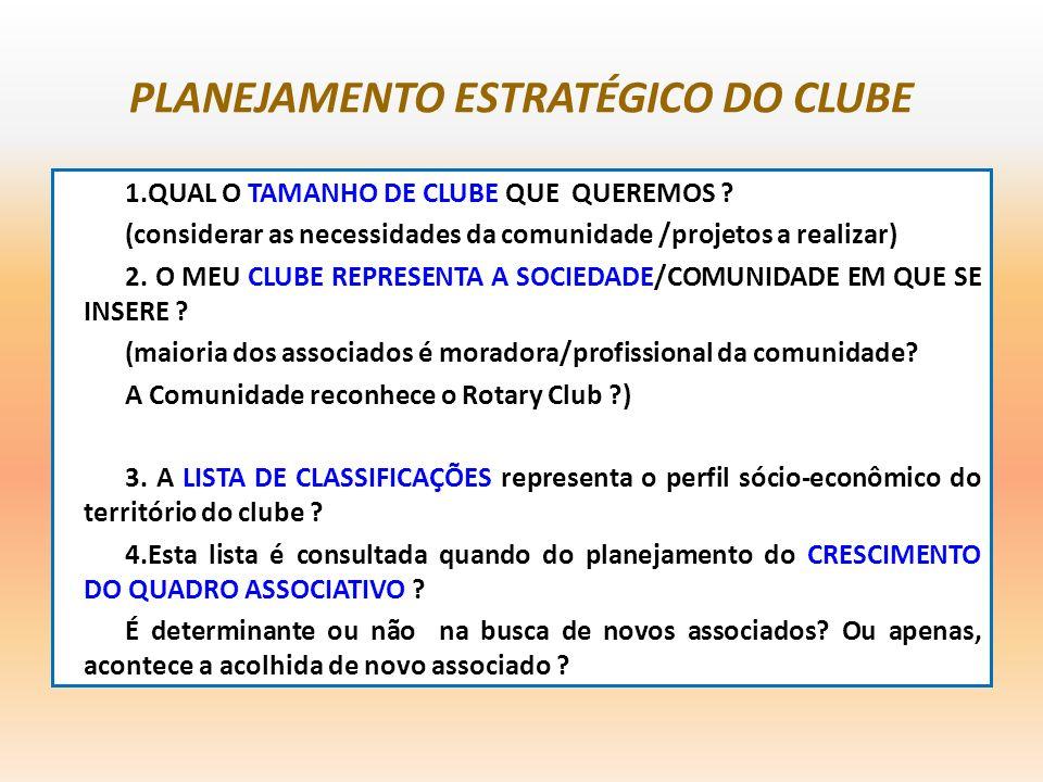 PLANEJAMENTO ESTRATÉGICO DO CLUBE