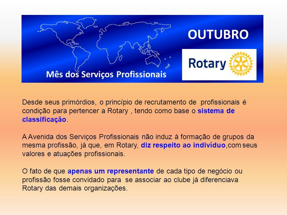 Mês dos Serviços Profissionais