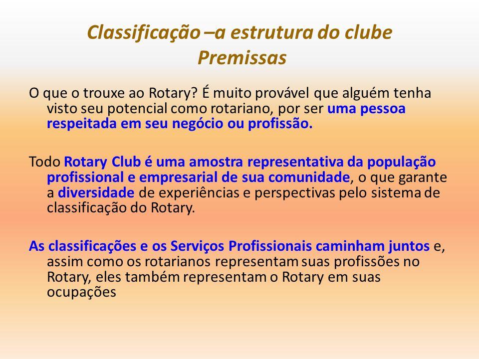 Classificação –a estrutura do clube Premissas