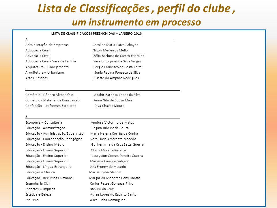 Lista de Classificações , perfil do clube , um instrumento em processo