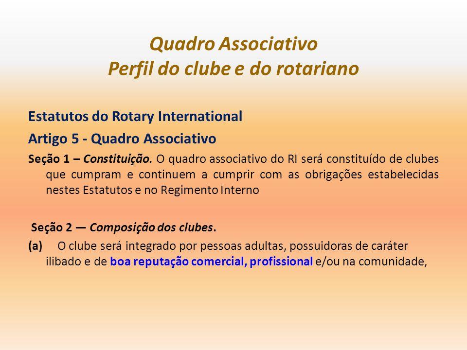 Quadro Associativo Perfil do clube e do rotariano