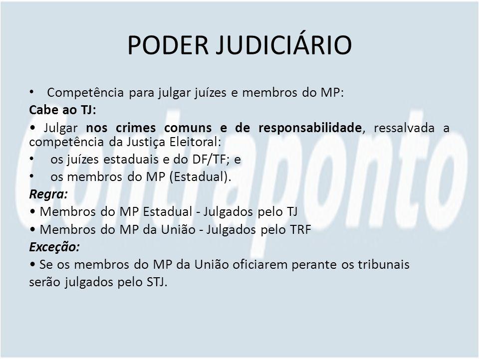 PODER JUDICIÁRIO Competência para julgar juízes e membros do MP: