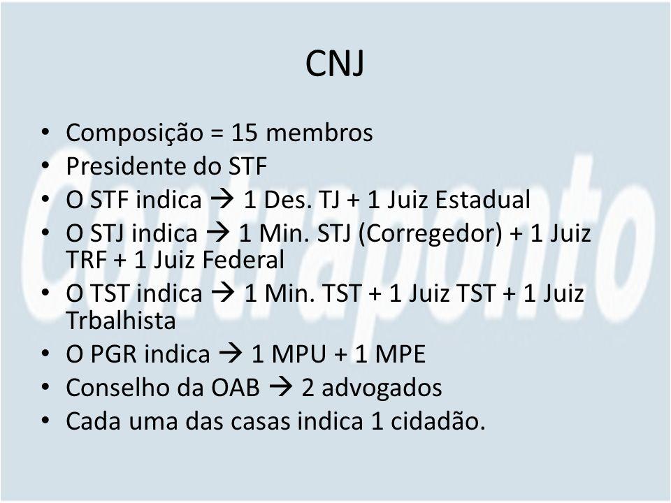 CNJ Composição = 15 membros Presidente do STF