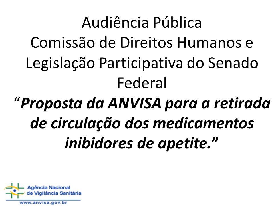 Audiência Pública Comissão de Direitos Humanos e Legislação Participativa do Senado Federal Proposta da ANVISA para a retirada de circulação dos medicamentos inibidores de apetite.