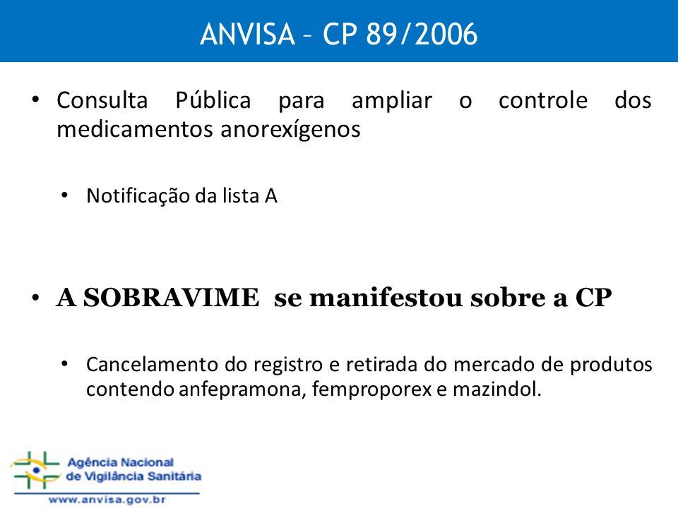 ANVISA – CP 89/2006 Consulta Pública para ampliar o controle dos medicamentos anorexígenos. Notificação da lista A.