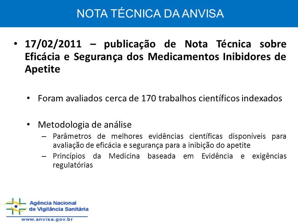 NOTA TÉCNICA DA ANVISA 17/02/2011 – publicação de Nota Técnica sobre Eficácia e Segurança dos Medicamentos Inibidores de Apetite.