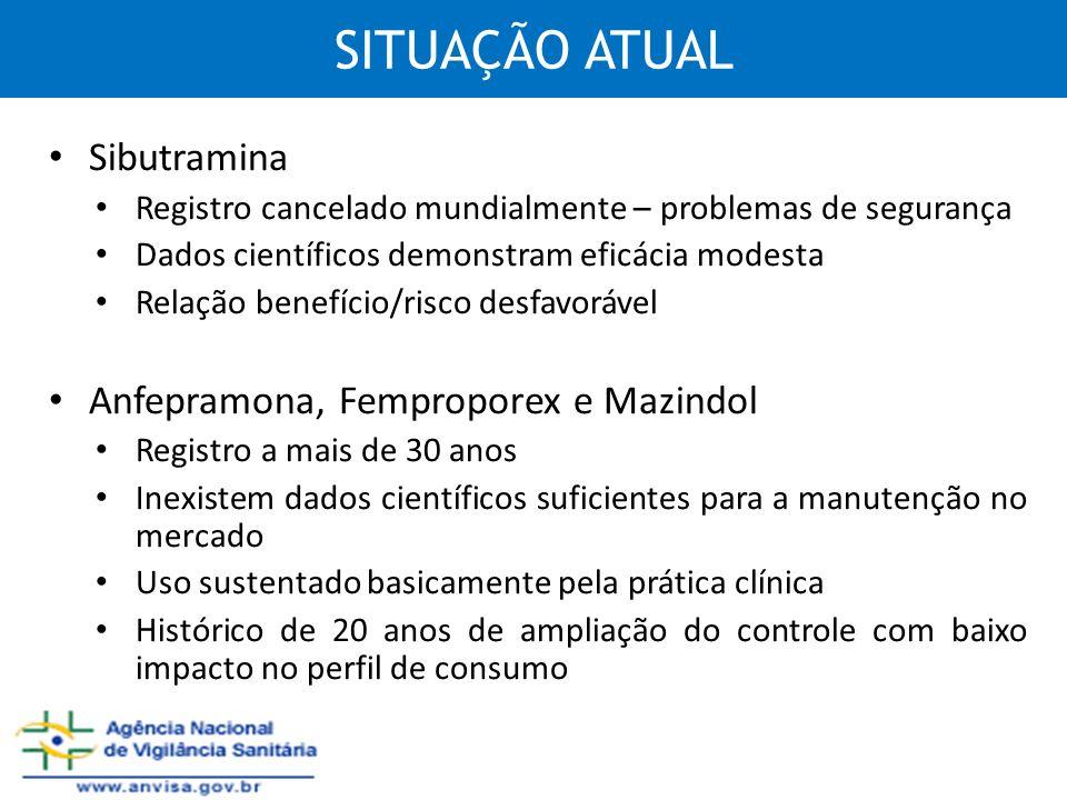 SITUAÇÃO ATUAL Sibutramina Anfepramona, Femproporex e Mazindol