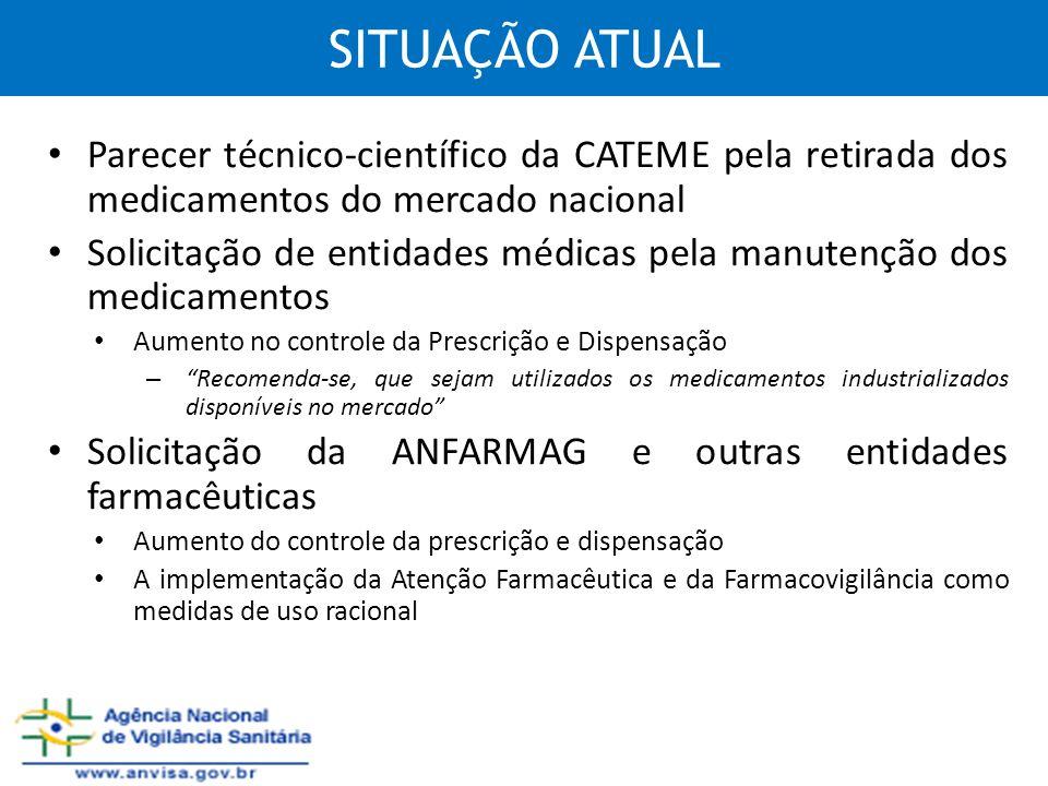 SITUAÇÃO ATUAL Parecer técnico-científico da CATEME pela retirada dos medicamentos do mercado nacional.
