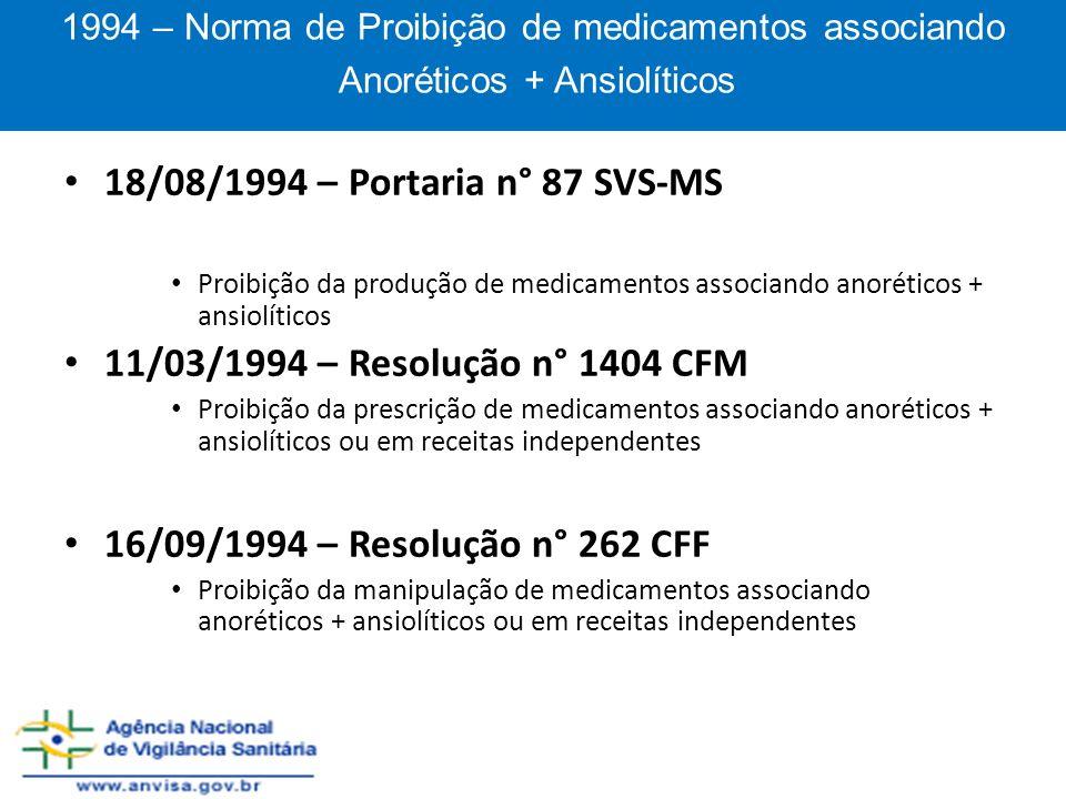 18/08/1994 – Portaria n° 87 SVS-MS 11/03/1994 – Resolução n° 1404 CFM