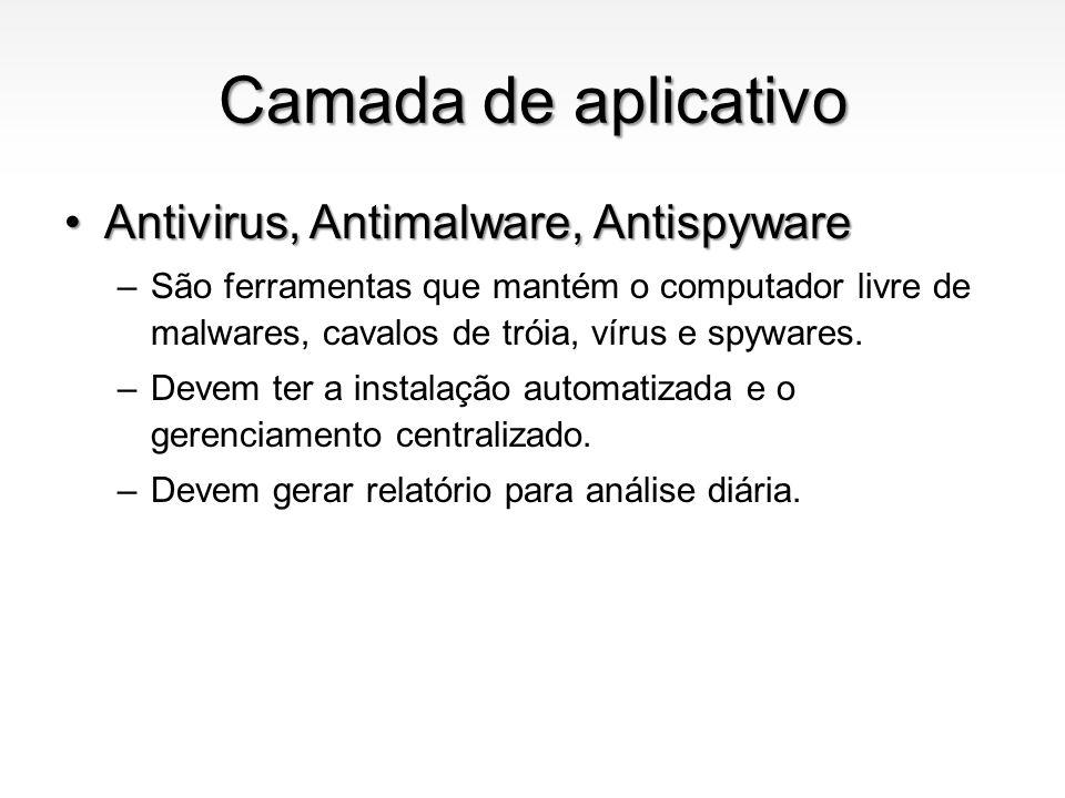 Camada de aplicativo Antivirus, Antimalware, Antispyware