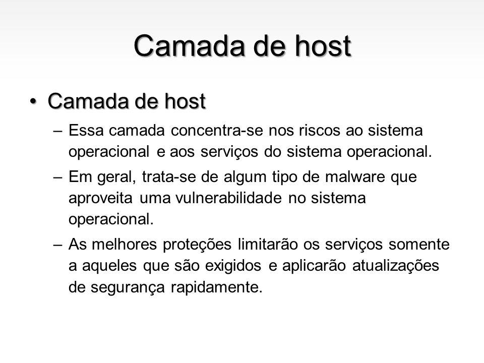 Camada de host Camada de host