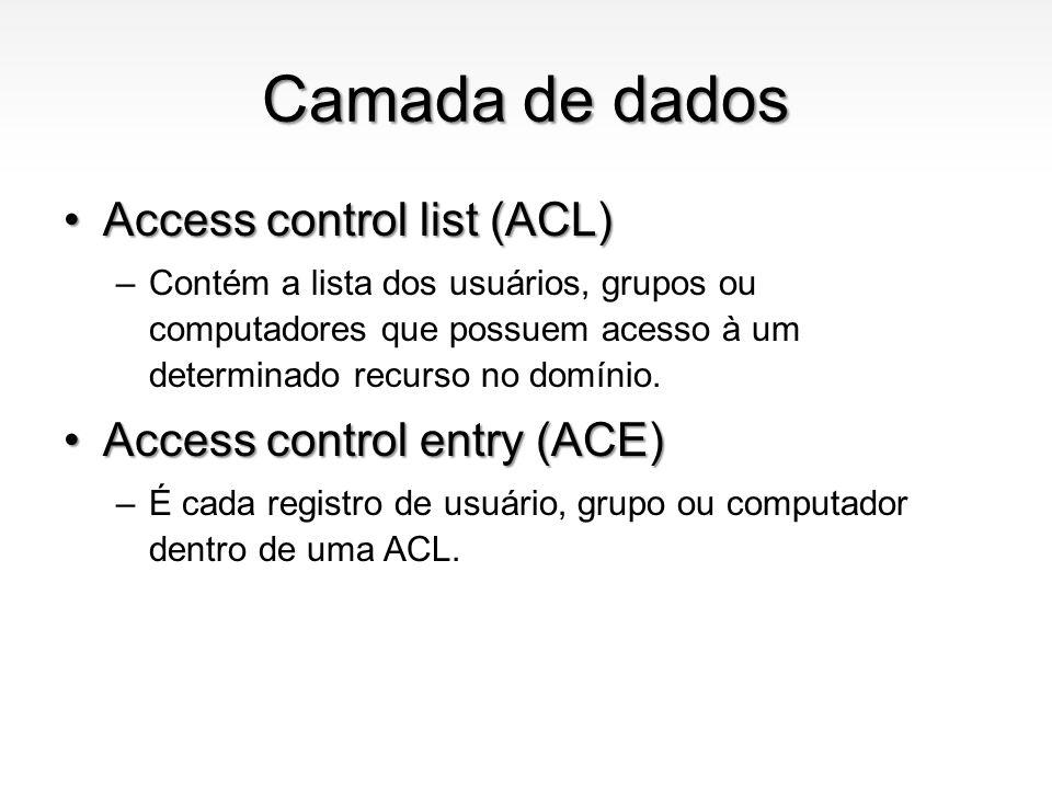 Camada de dados Access control list (ACL) Access control entry (ACE)