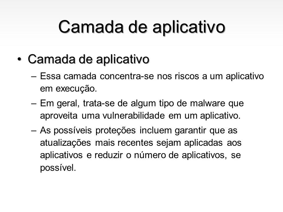 Camada de aplicativo Camada de aplicativo