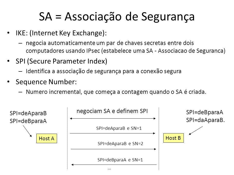 SA = Associação de Segurança