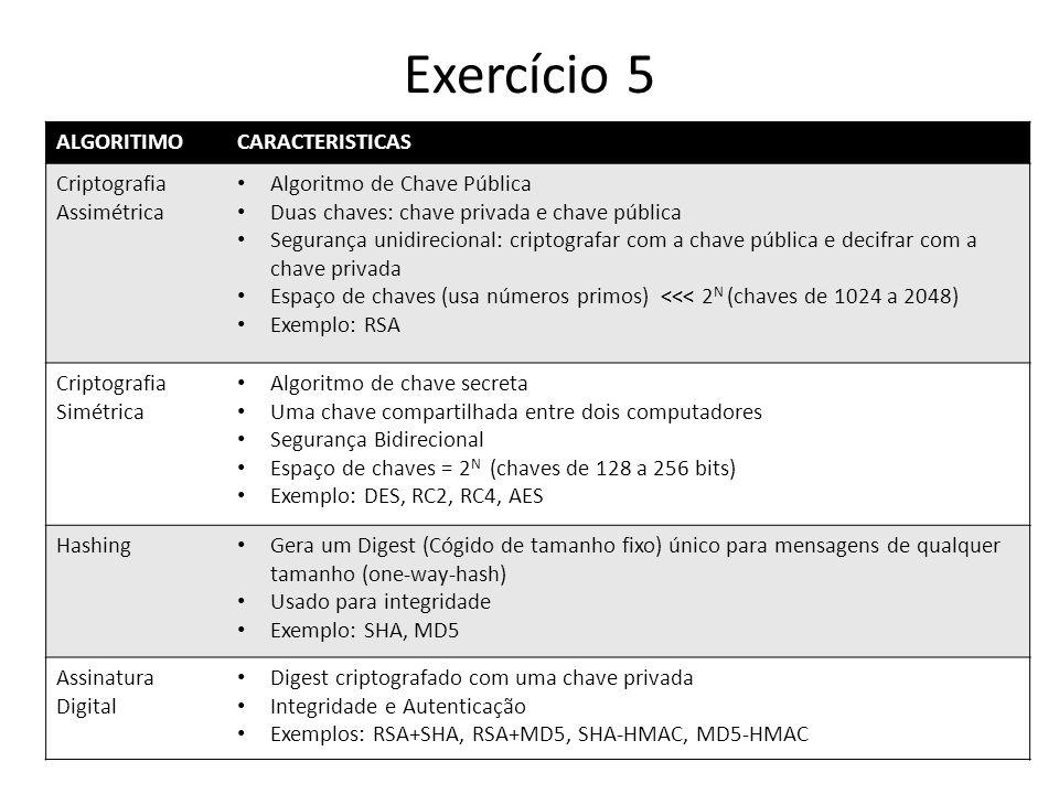 Exercício 5 ALGORITIMO CARACTERISTICAS Criptografia Assimétrica