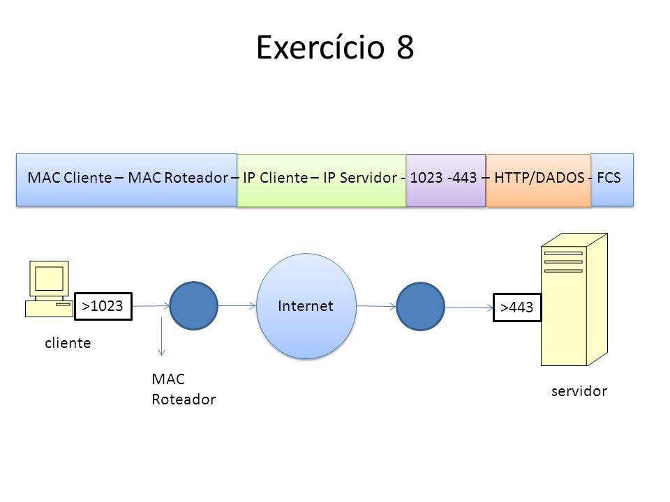 Exercício 8 MAC Cliente – MAC Roteador – IP Cliente – IP Servidor - 1023 -443 – HTTP/DADOS - FCS. Internet.