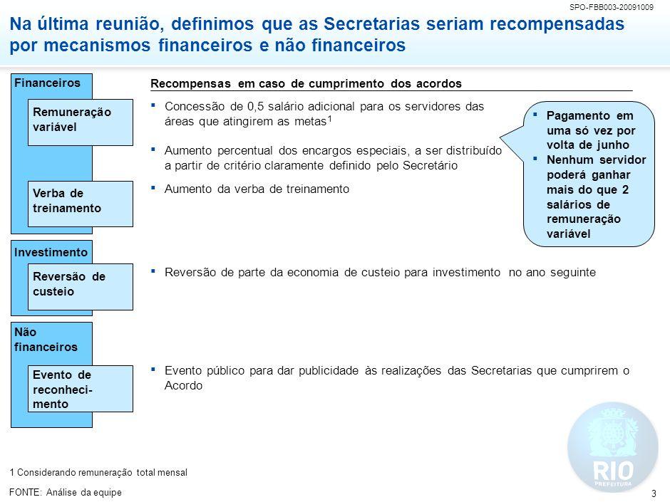Na última reunião, definimos que as Secretarias seriam penalizadas por mecanismos financeiros e não financeiros