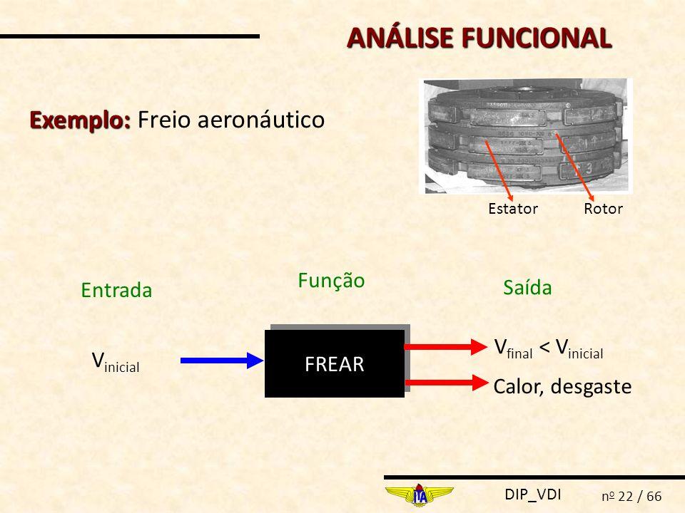 ANÁLISE FUNCIONAL Exemplo: Freio aeronáutico Função Saída Entrada