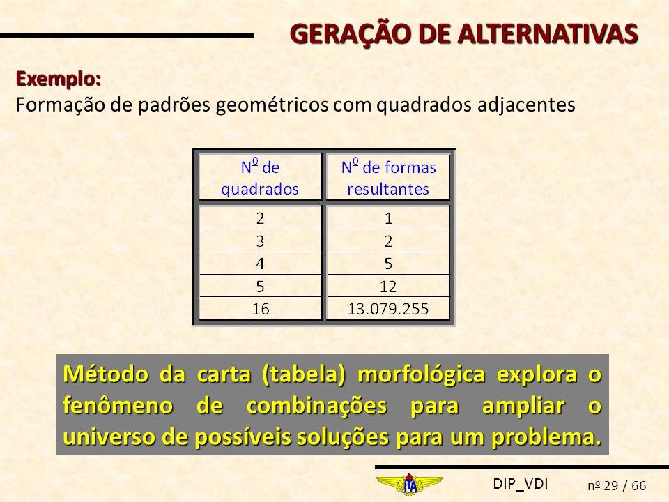 GERAÇÃO DE ALTERNATIVAS