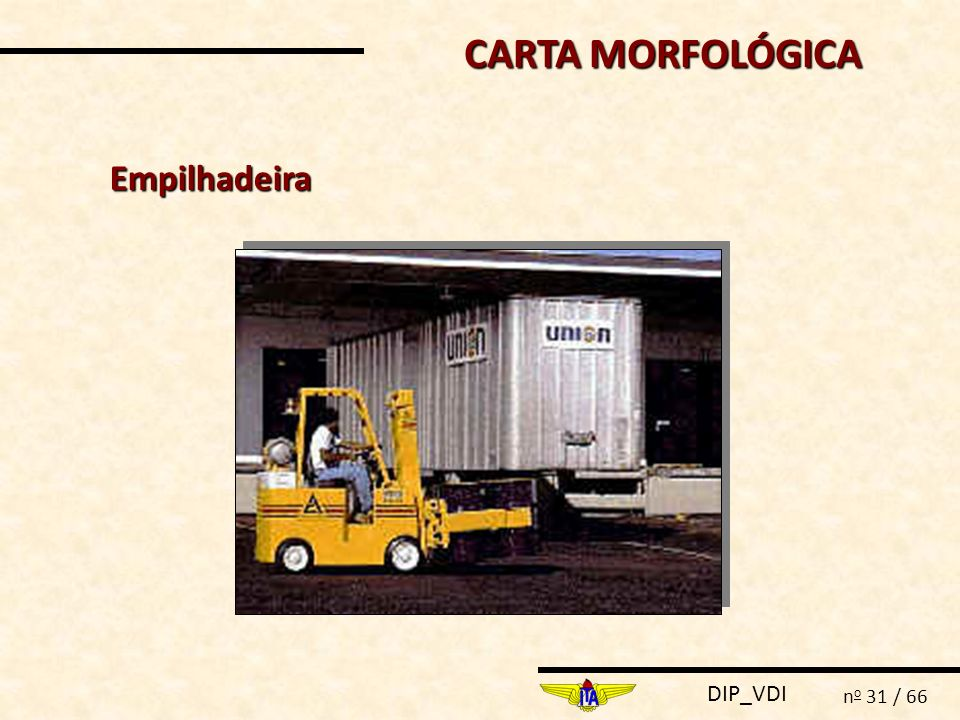 CARTA MORFOLÓGICA Empilhadeira