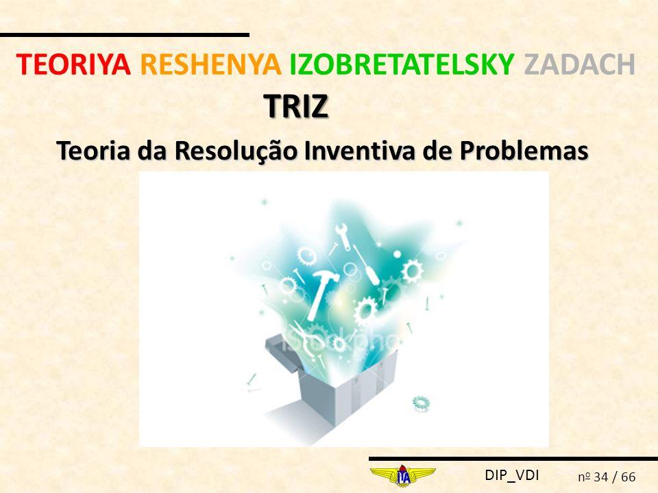 TRIZ TEORIYA RESHENYA IZOBRETATELSKY ZADACH